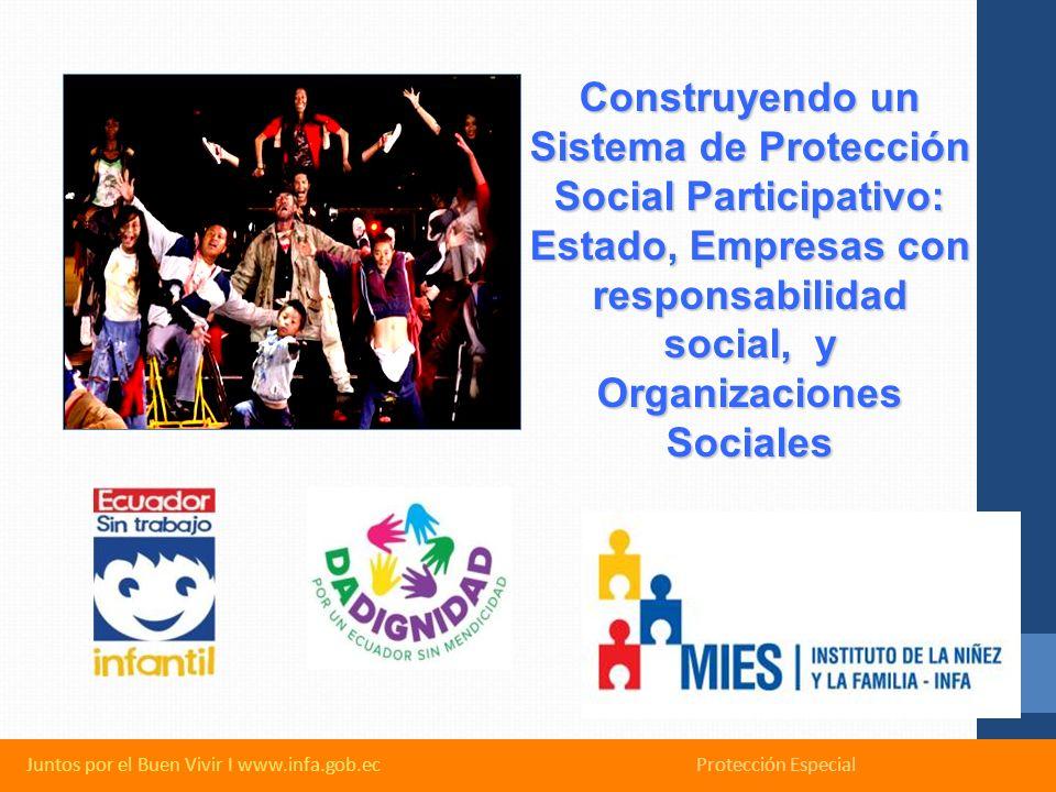 Juntos por el Buen Vivir I www.infa.gob.ec Protección Especial Construyendo un Sistema de Protección Social Participativo: Estado, Empresas con responsabilidad social, y Organizaciones Sociales