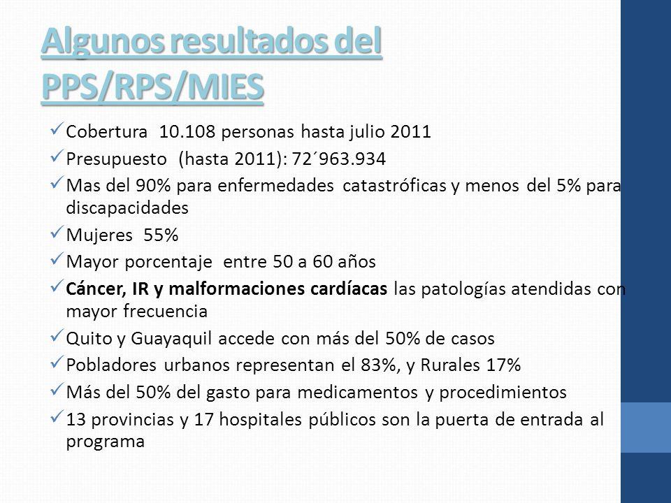 Algunos resultados del PPS/RPS/MIES Cobertura 10.108 personas hasta julio 2011 Presupuesto (hasta 2011): 72´963.934 Mas del 90% para enfermedades catastróficas y menos del 5% para discapacidades Mujeres 55% Mayor porcentaje entre 50 a 60 años Cáncer, IR y malformaciones cardíacas las patologías atendidas con mayor frecuencia Quito y Guayaquil accede con más del 50% de casos Pobladores urbanos representan el 83%, y Rurales 17% Más del 50% del gasto para medicamentos y procedimientos 13 provincias y 17 hospitales públicos son la puerta de entrada al programa