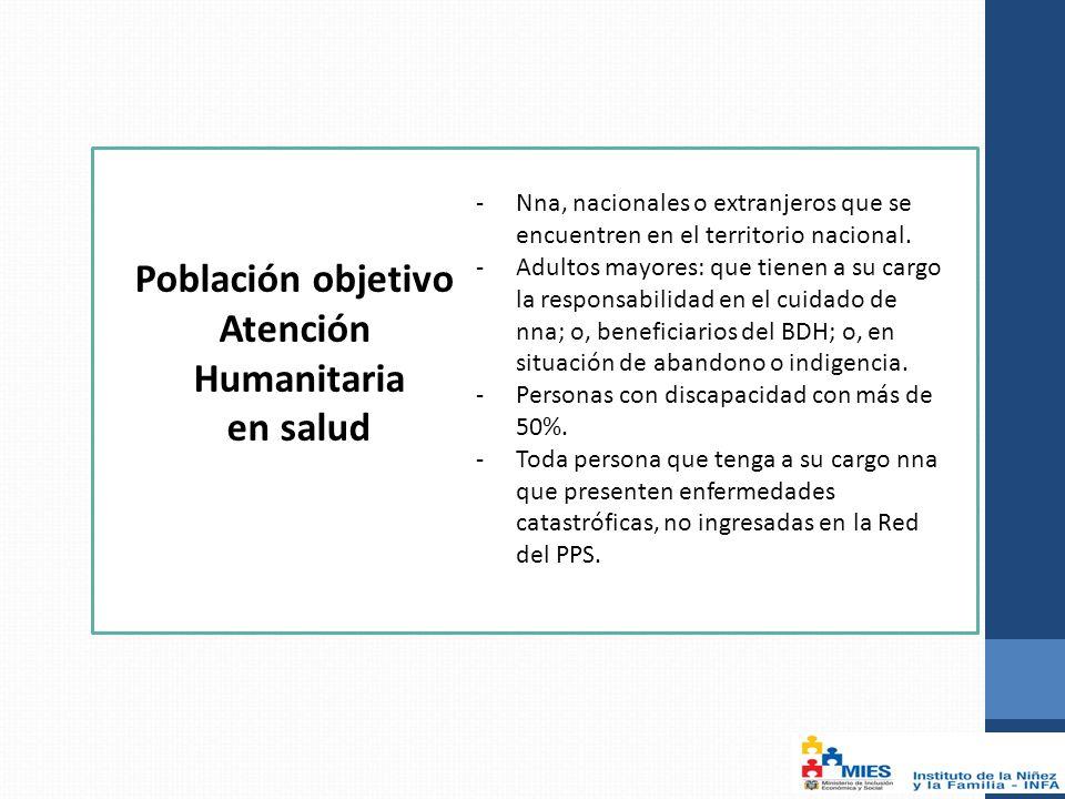Población objetivo Atención Humanitaria en salud - Nna, nacionales o extranjeros que se encuentren en el territorio nacional.