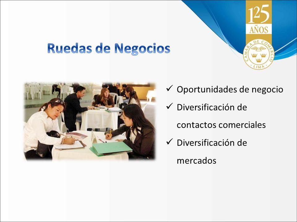 Oportunidades de negocio Diversificación de contactos comerciales Diversificación de mercados