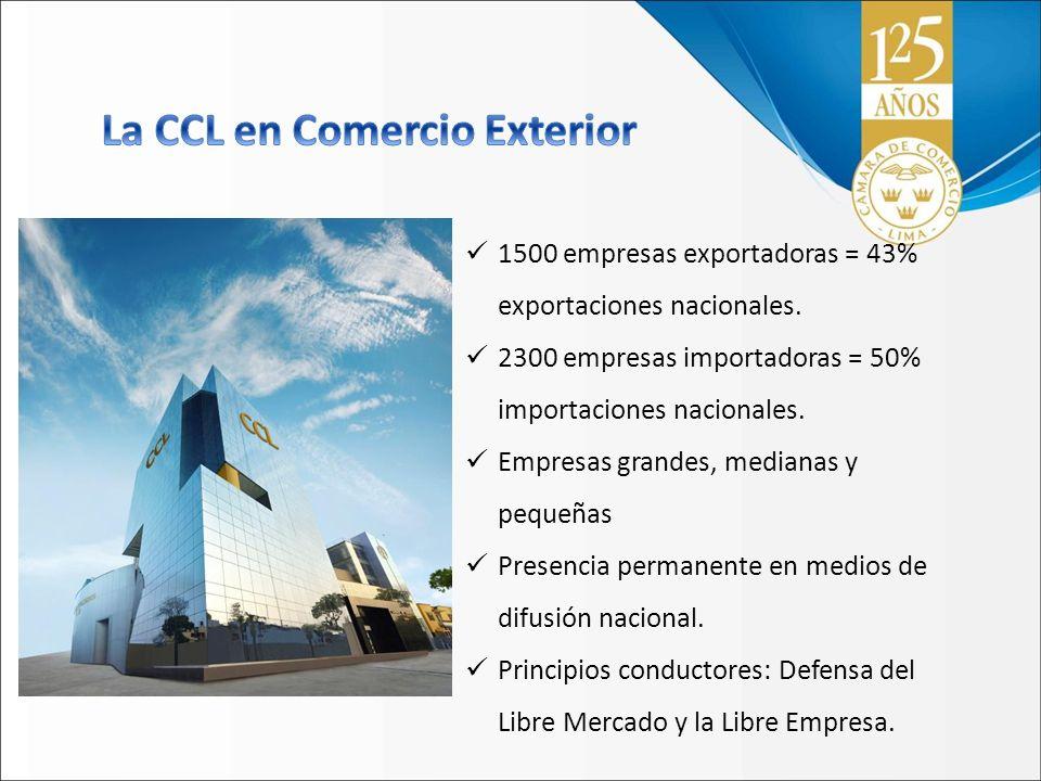 1500 empresas exportadoras = 43% exportaciones nacionales. 2300 empresas importadoras = 50% importaciones nacionales. Empresas grandes, medianas y peq