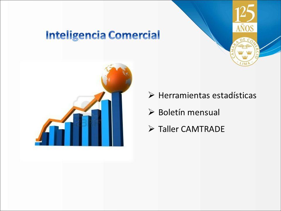 Herramientas estadísticas Boletín mensual Taller CAMTRADE