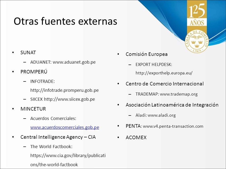 Otras fuentes externas SUNAT – ADUANET: www.aduanet.gob.pe PROMPERÚ – INFOTRADE: http://infotrade.promperu.gob.pe – SIICEX http://www.siicex.gob.pe MI