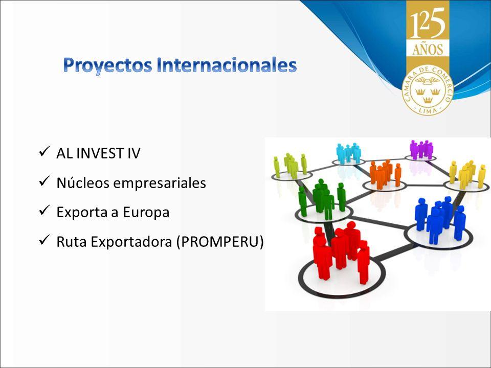 AL INVEST IV Núcleos empresariales Exporta a Europa Ruta Exportadora (PROMPERU)