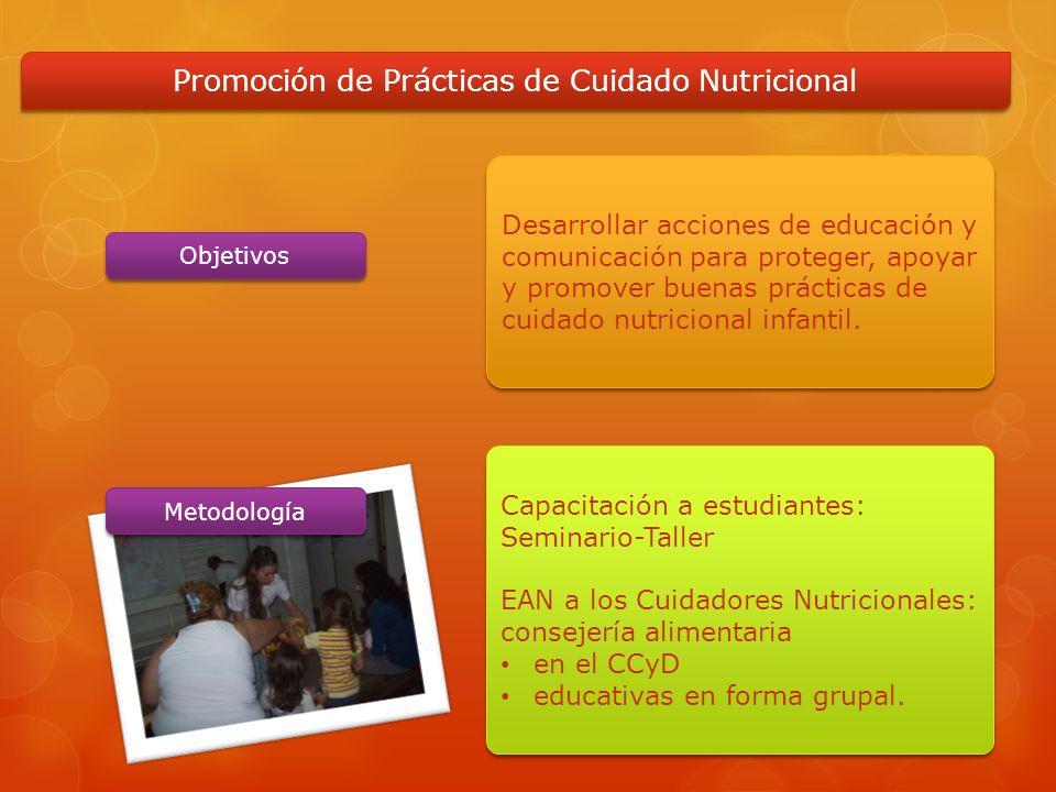 Promoción de Prácticas de Cuidado Nutricional Desarrollar acciones de educación y comunicación para proteger, apoyar y promover buenas prácticas de cu