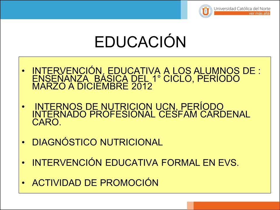 EDUCACIÓN INTERVENCIÓN EDUCATIVA A LOS ALUMNOS DE : ENSEÑANZA BÁSICA DEL 1° CICLO, PERÍODO MARZO A DICIEMBRE 2012 INTERNOS DE NUTRICION UCN, PERÍODO I