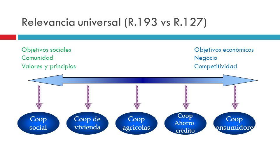 Relevancia universal (R.193 vs R.127) Coop consumidores Coop Ahorro crédito Coop social Coop agricolas Coop de vivienda Objetivos sociales Comunidad V