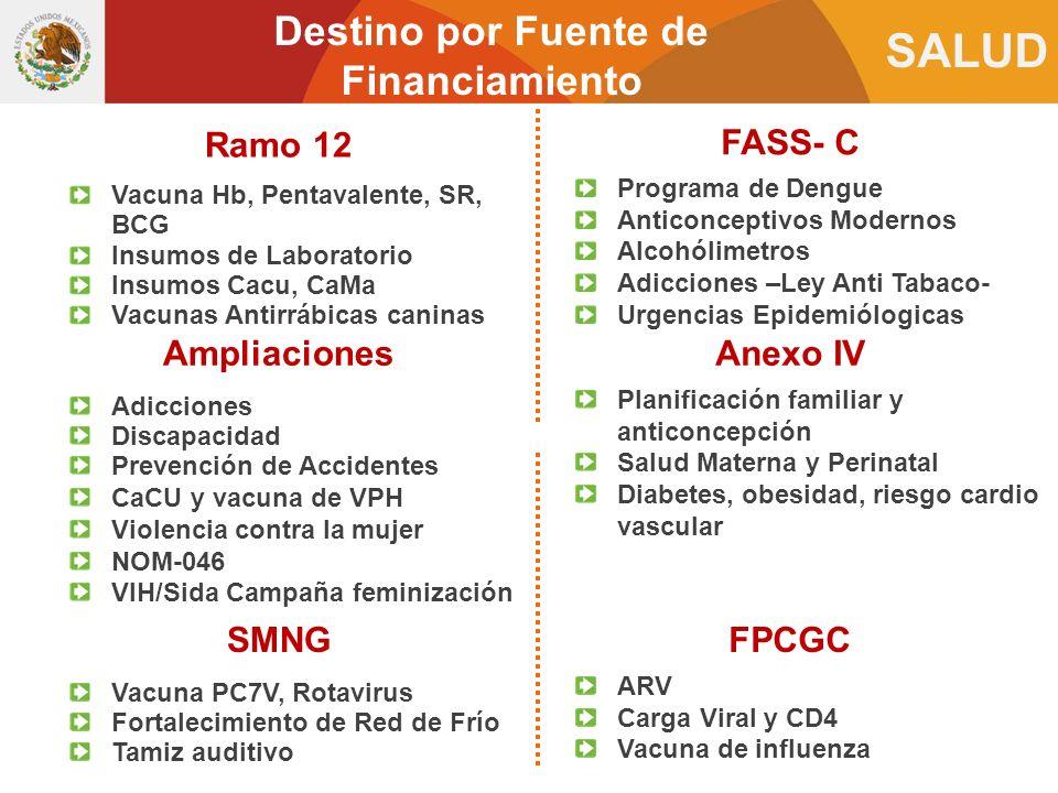 SALUD Ramo 12 Vacuna Hb, Pentavalente, SR, BCG Insumos de Laboratorio Insumos Cacu, CaMa Vacunas Antirrábicas caninas FASS- C Programa de Dengue Antic