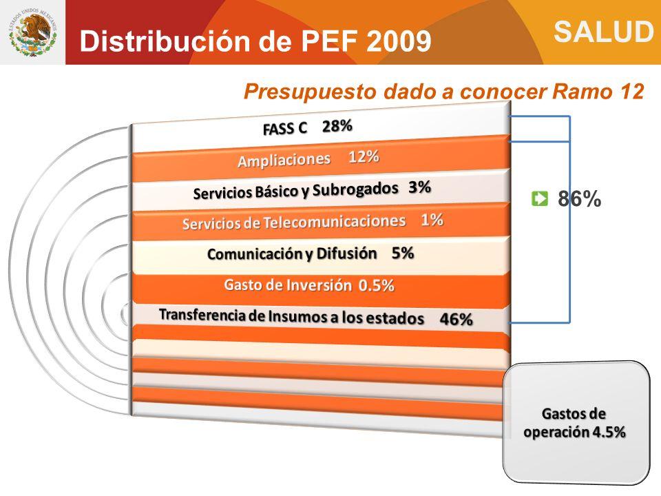 SALUD Presupuesto dado a conocer Ramo 12 Distribución de PEF 2009 86%