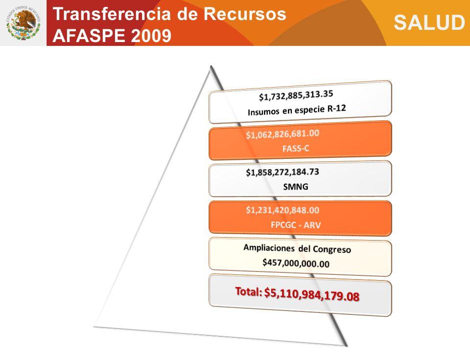 SALUD Transferencia de Recursos AFASPE 2009