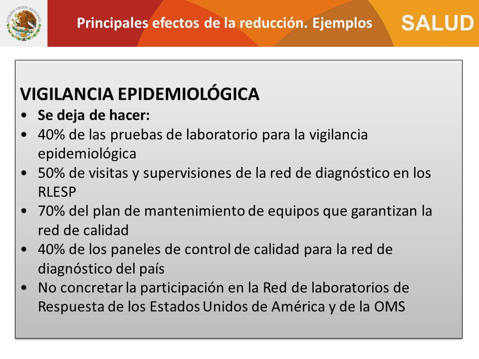 SALUD Principales efectos de la reducción. Ejemplos VIGILANCIA EPIDEMIOLÓGICA Se deja de hacer: 40% de las pruebas de laboratorio para la vigilancia e