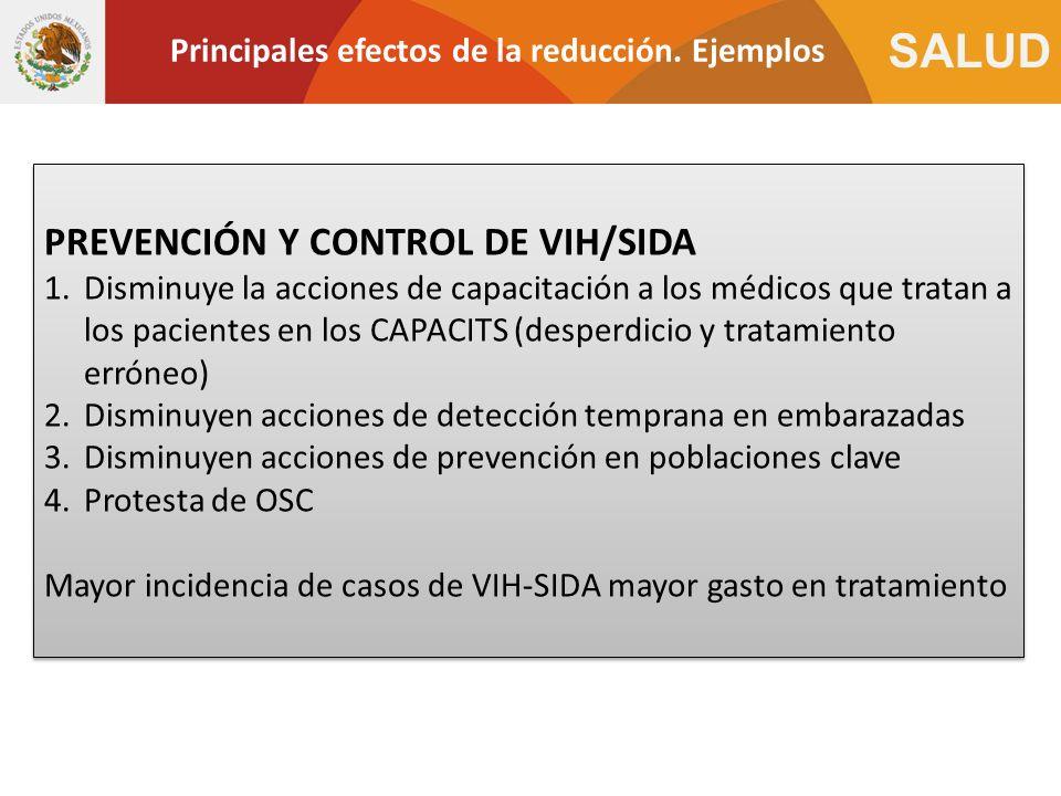 SALUD Principales efectos de la reducción. Ejemplos PREVENCIÓN Y CONTROL DE VIH/SIDA 1.Disminuye la acciones de capacitación a los médicos que tratan
