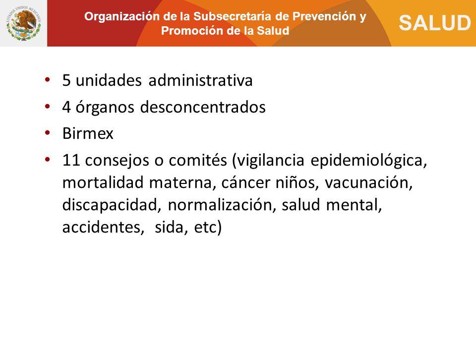 SALUD 5 unidades administrativa 4 órganos desconcentrados Birmex 11 consejos o comités (vigilancia epidemiológica, mortalidad materna, cáncer niños, v