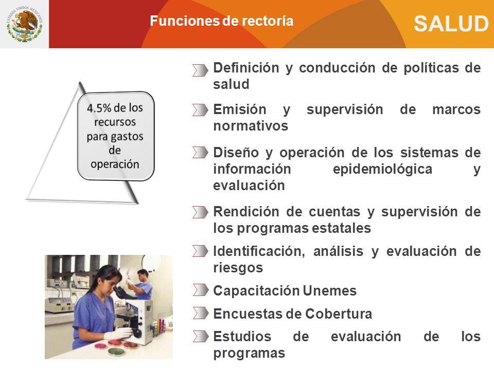 SALUD Definición y conducción de políticas de salud Emisión y supervisión de marcos normativos Diseño y operación de los sistemas de información epide