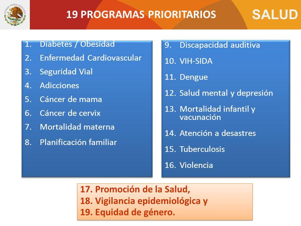 SALUD 19 PROGRAMAS PRIORITARIOS 1.Diabetes / Obesidad 2.Enfermedad Cardiovascular 3.Seguridad Vial 4.Adicciones 5.Cáncer de mama 6.Cáncer de cervix 7.