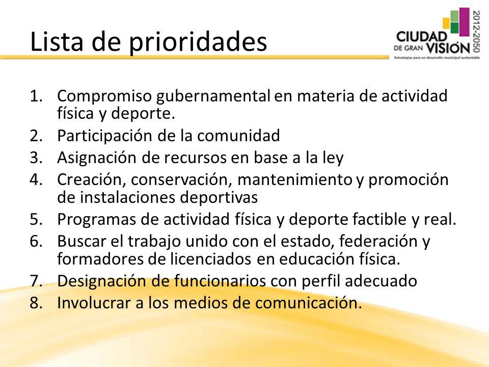 Lista de prioridades 1.Compromiso gubernamental en materia de actividad física y deporte. 2.Participación de la comunidad 3.Asignación de recursos en