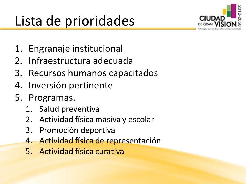 1.Engranaje institucional 2.Infraestructura adecuada 3.Recursos humanos capacitados 4.Inversión pertinente 5.Programas. 1.Salud preventiva 2.Actividad