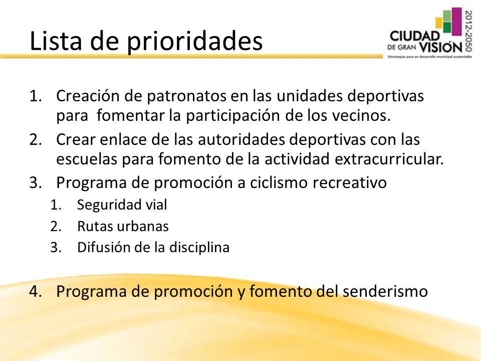 1.Creación de patronatos en las unidades deportivas para fomentar la participación de los vecinos. 2.Crear enlace de las autoridades deportivas con la