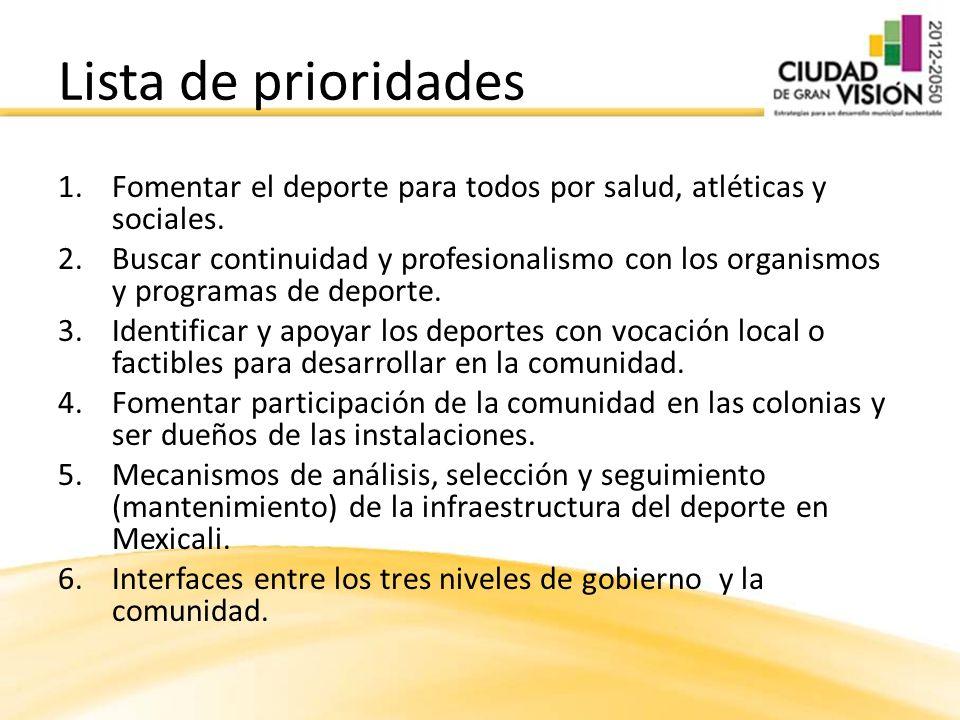 1.Fomentar el deporte para todos por salud, atléticas y sociales. 2.Buscar continuidad y profesionalismo con los organismos y programas de deporte. 3.