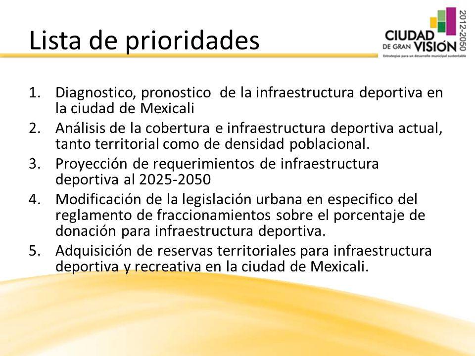 1.Diagnostico, pronostico de la infraestructura deportiva en la ciudad de Mexicali 2.Análisis de la cobertura e infraestructura deportiva actual, tanto territorial como de densidad poblacional.