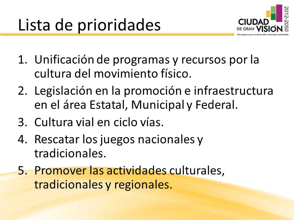 1.Unificación de programas y recursos por la cultura del movimiento físico. 2.Legislación en la promoción e infraestructura en el área Estatal, Munici