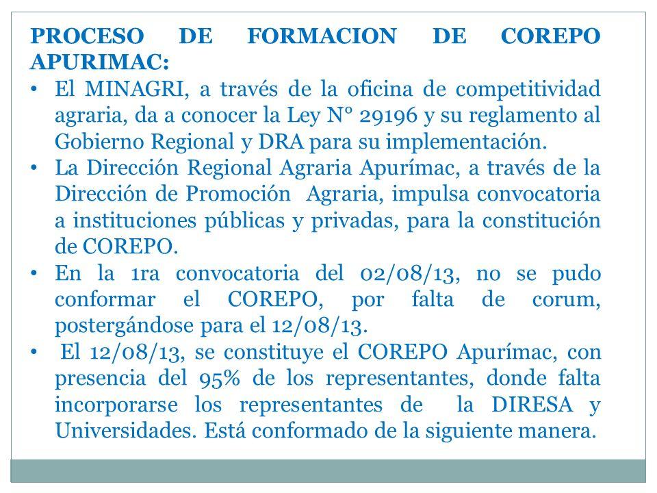 PROCESO DE FORMACION DE COREPO APURIMAC: El MINAGRI, a través de la oficina de competitividad agraria, da a conocer la Ley N° 29196 y su reglamento al Gobierno Regional y DRA para su implementación.