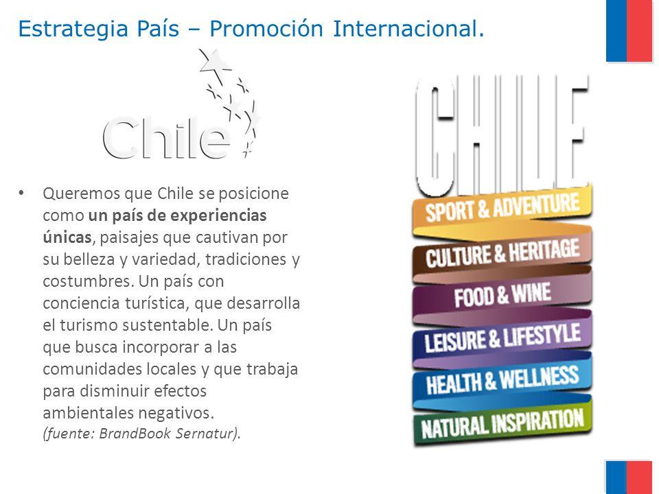 Estrategia País – Promoción Internacional. Queremos que Chile se posicione como un país de experiencias únicas, paisajes que cautivan por su belleza y