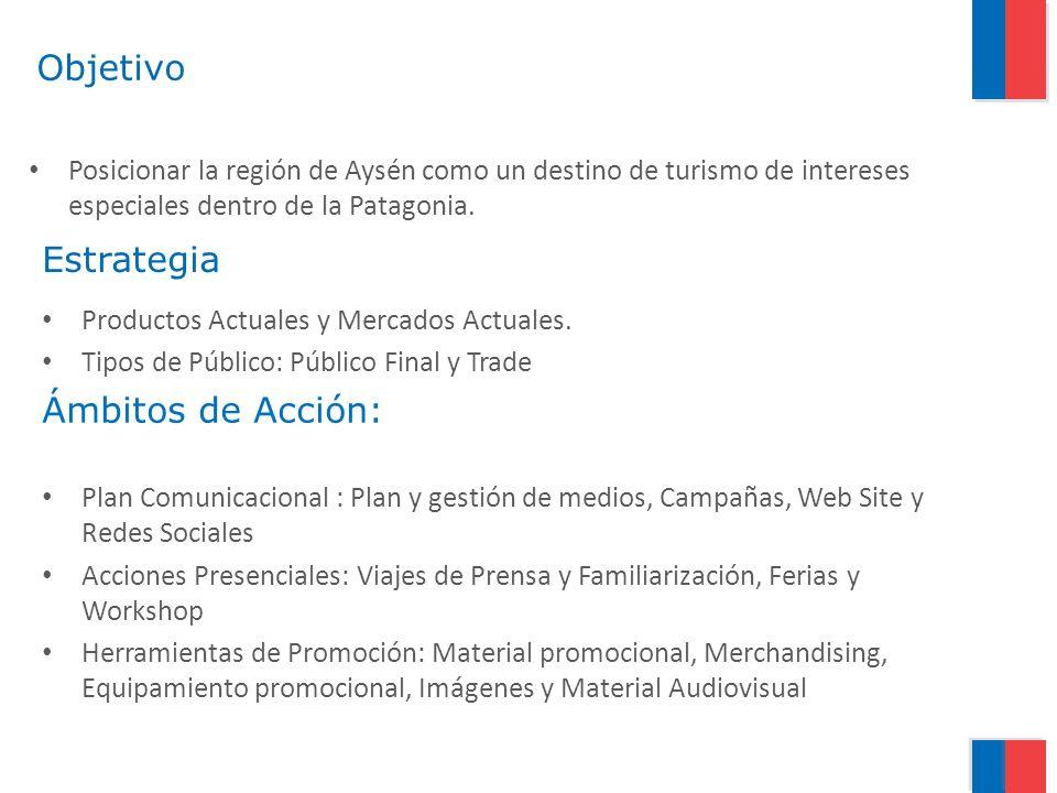 Estrategia País – Promoción Mercado Nacional.