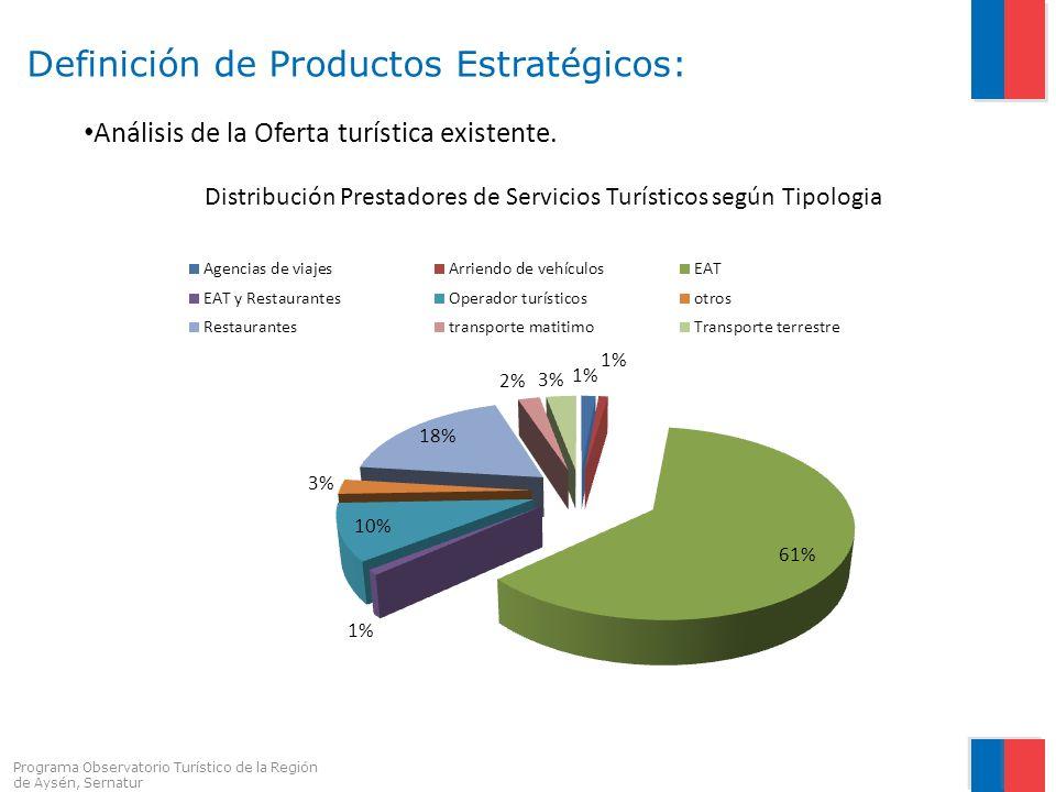 Programa Observatorio Turístico de la Región de Aysén, Sernatur Definición de Productos Estratégicos: Análisis de la Oferta turística existente.