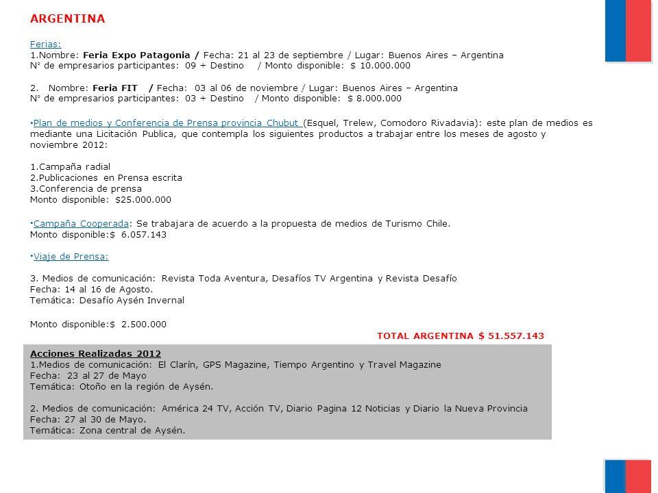ARGENTINA Ferias: 1.Nombre: Feria Expo Patagonia / Fecha: 21 al 23 de septiembre / Lugar: Buenos Aires – Argentina N° de empresarios participantes: 09
