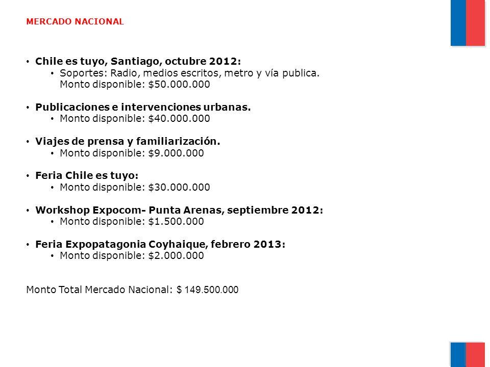 MERCADO NACIONAL Chile es tuyo, Santiago, octubre 2012: Soportes: Radio, medios escritos, metro y vía publica. Monto disponible: $50.000.000 Publicaci