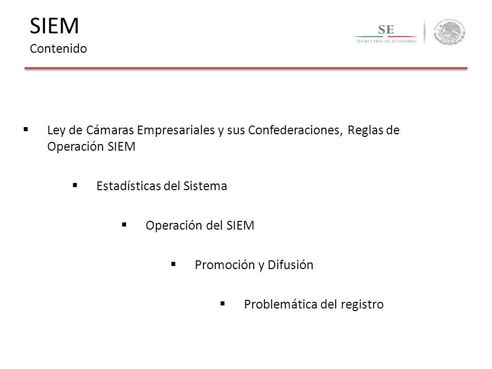 Ley de Cámaras Empresariales y sus Confederaciones, Reglas de Operación SIEM Estadísticas del Sistema Operación del SIEM Promoción y Difusión Problemá