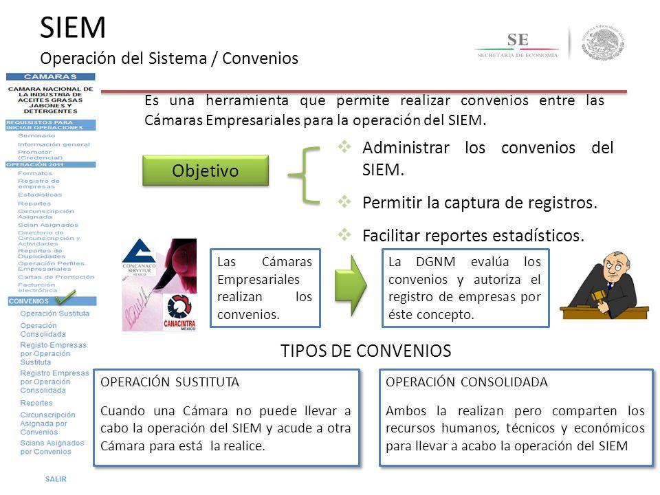 Administrar los convenios del SIEM. Permitir la captura de registros. Facilitar reportes estadísticos. Es una herramienta que permite realizar conveni