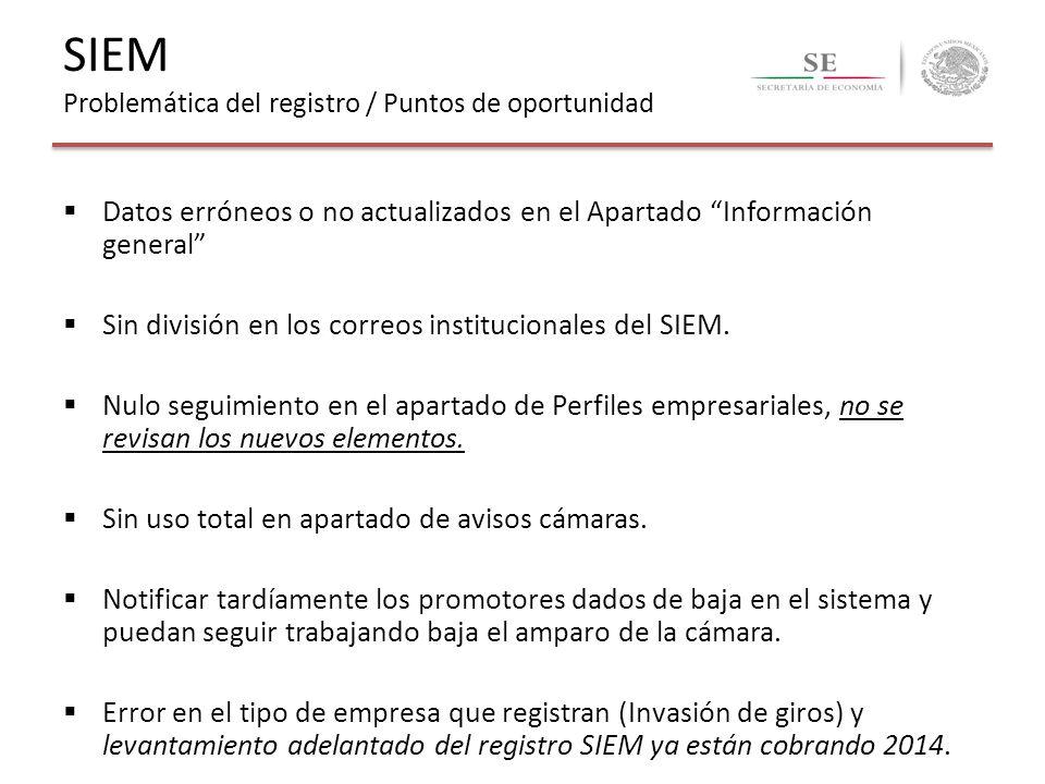 Datos erróneos o no actualizados en el Apartado Información general Sin división en los correos institucionales del SIEM. Nulo seguimiento en el apart