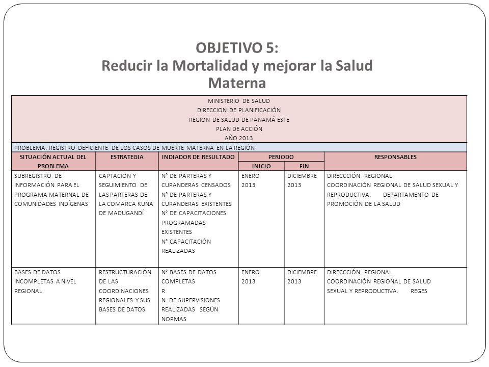 OBJETIVO 5: Reducir la Mortalidad y mejorar la Salud Materna MINISTERIO DE SALUD DIRECCION DE PLANIFICACIÓN REGION DE SALUD DE PANAMÁ ESTE PLAN DE ACC