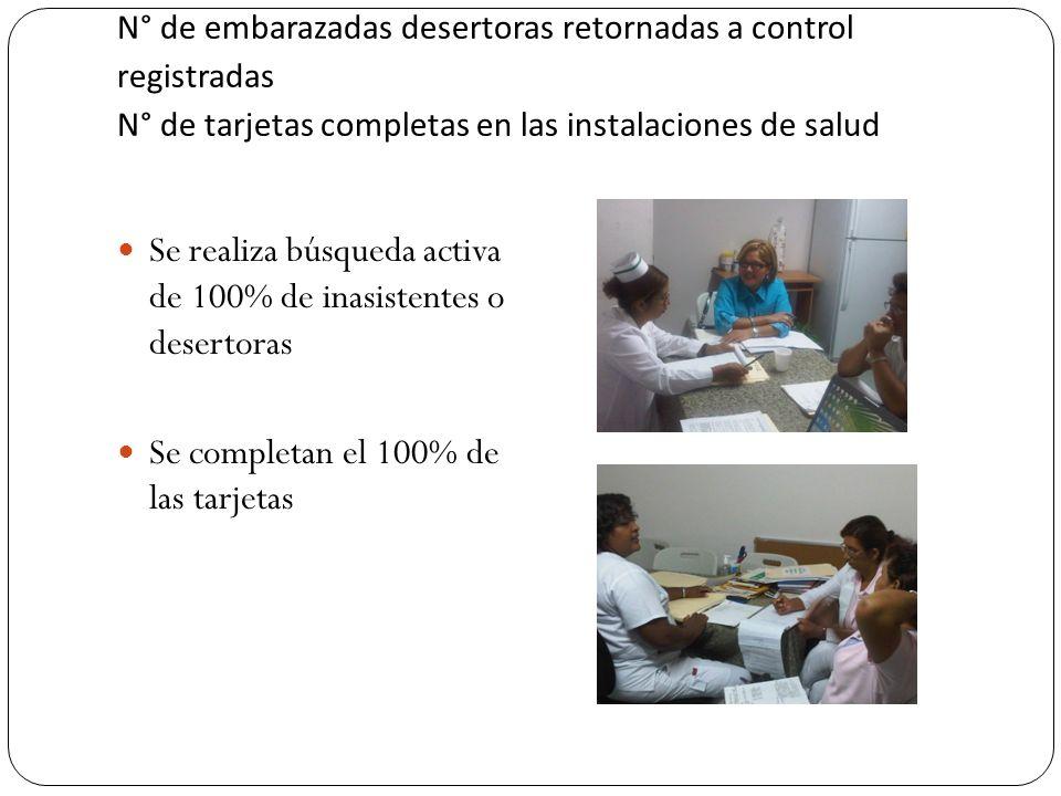 N° de embarazadas desertoras retornadas a control registradas N° de tarjetas completas en las instalaciones de salud Se realiza búsqueda activa de 100