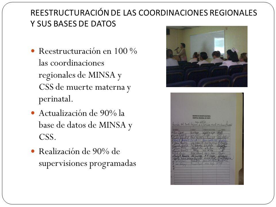 REESTRUCTURACIÓN DE LAS COORDINACIONES REGIONALES Y SUS BASES DE DATOS Reestructuración en 100 % las coordinaciones regionales de MINSA y CSS de muert