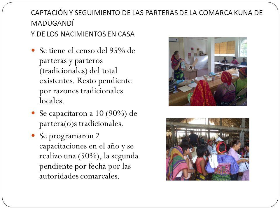 CAPTACIÓN Y SEGUIMIENTO DE LAS PARTERAS DE LA COMARCA KUNA DE MADUGANDÍ Y DE LOS NACIMIENTOS EN CASA Se tiene el censo del 95% de parteras y parteros