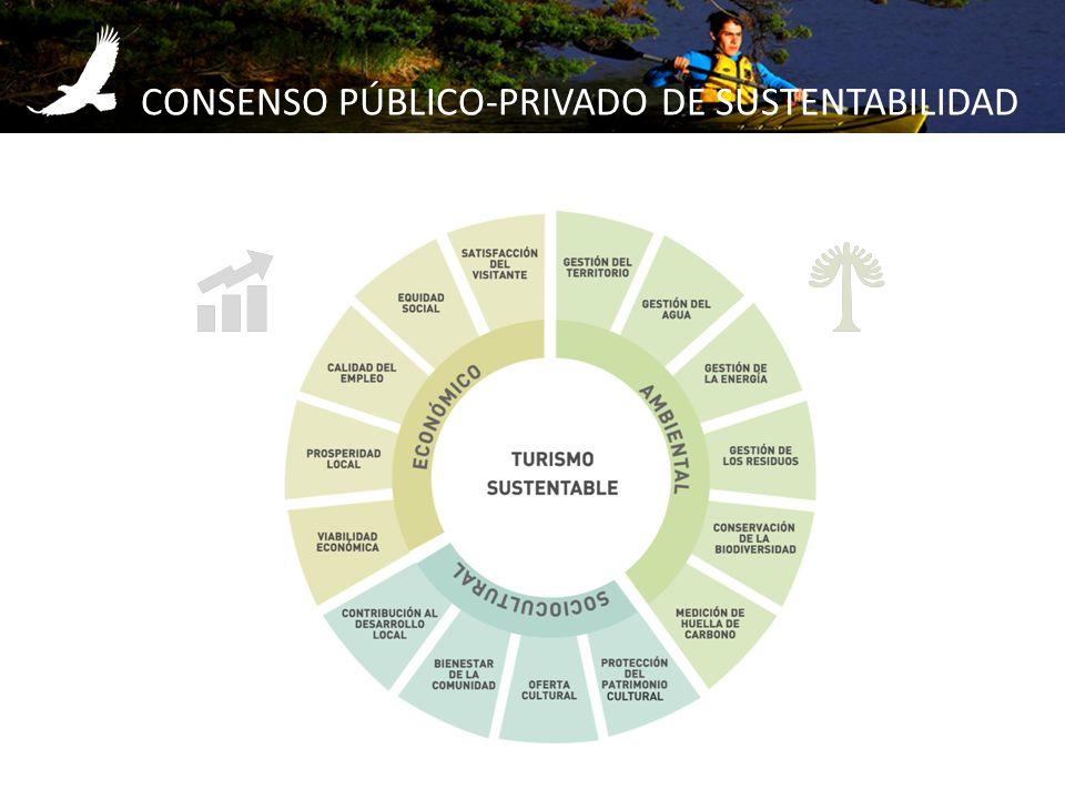 CONSENSO PÚBLICO-PRIVADO DE SUSTENTABILIDAD