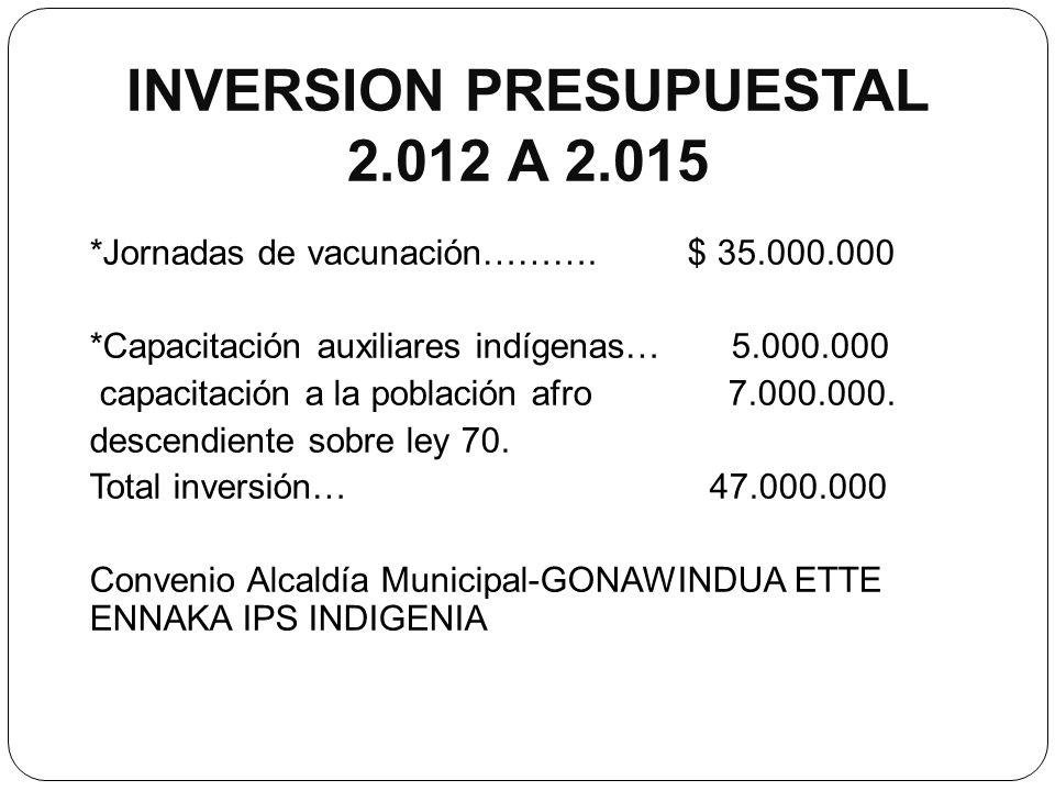 INVERSION PRESUPUESTAL 2.012 A 2.015 *Jornadas de vacunación………. $ 35.000.000 *Capacitación auxiliares indígenas… 5.000.000 capacitación a la població