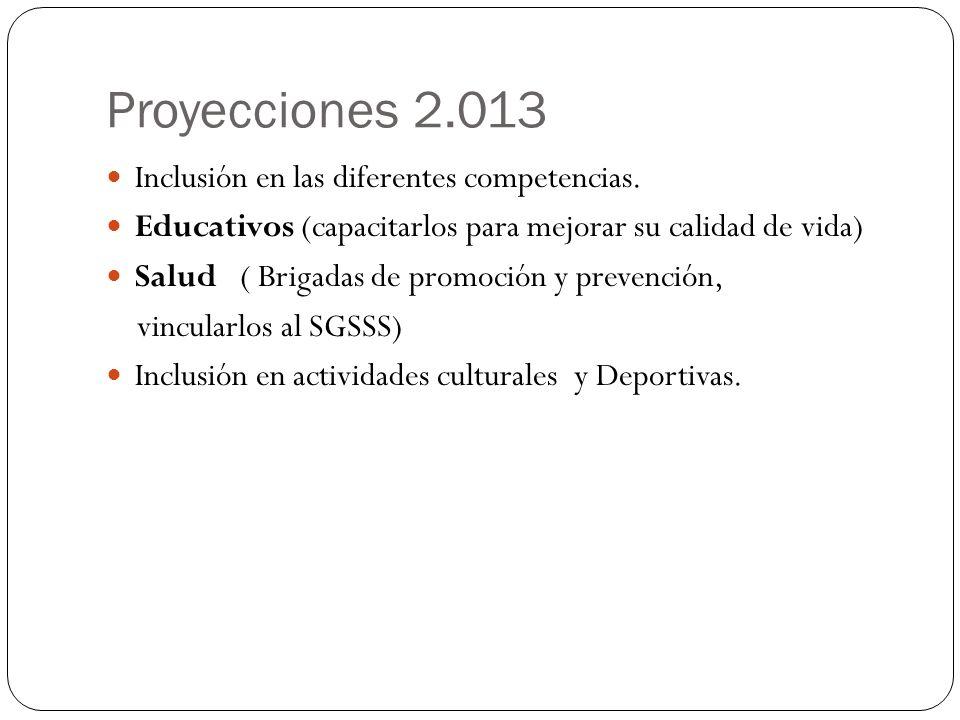 Proyecciones 2.013 Inclusión en las diferentes competencias. Educativos (capacitarlos para mejorar su calidad de vida) Salud ( Brigadas de promoción y