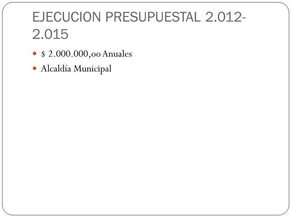 EJECUCION PRESUPUESTAL 2.012- 2.015 $ 2.000.000,oo Anuales Alcaldía Municipal