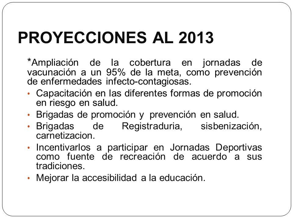 PROYECCIONES AL 2013 * Ampliación de la cobertura en jornadas de vacunación a un 95% de la meta, como prevención de enfermedades infecto-contagiosas.