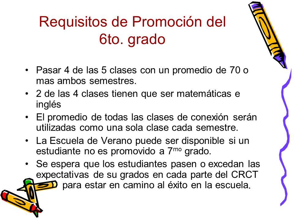 Requisitos de Promoción del 6to.