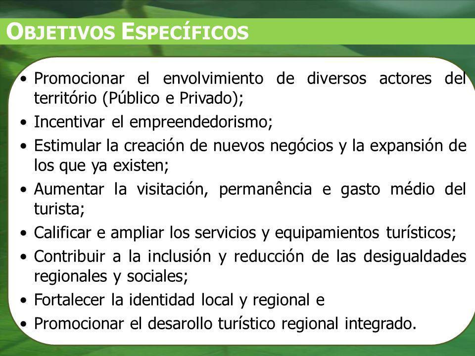 R EPRESENTANTES DEL P ERÚ ¿Cuáles serán los miembros representantes del Perú en el Comité Gestor de la Ruta.