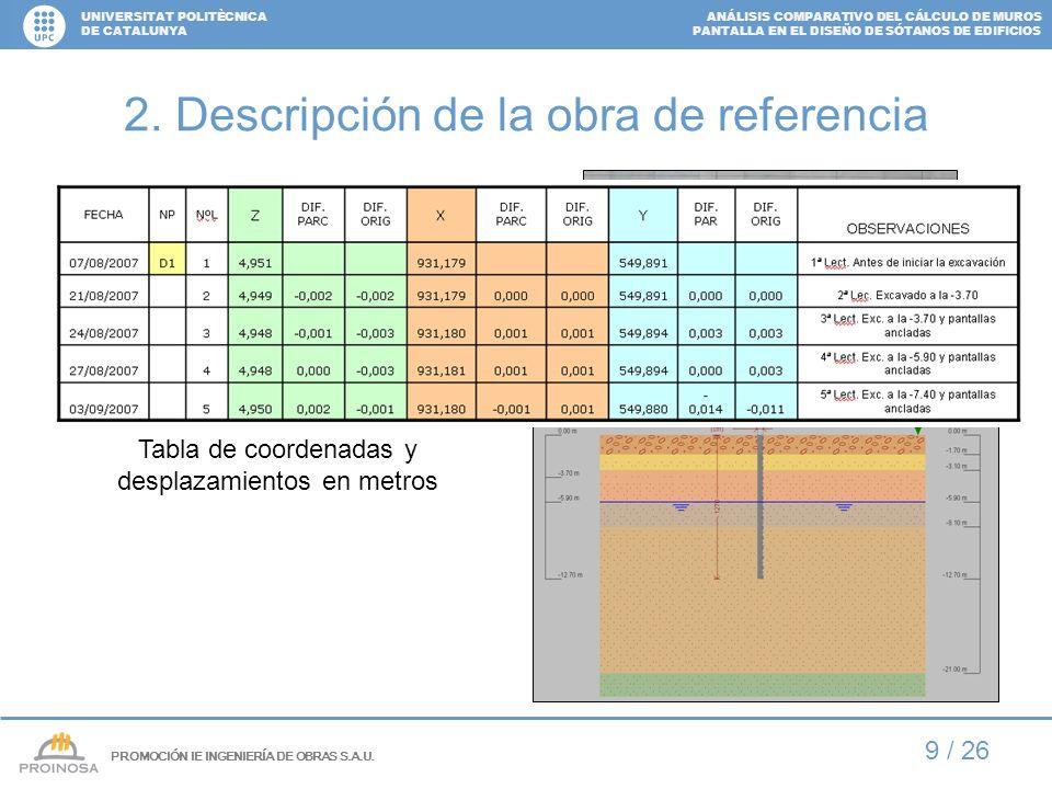 ANÁLISIS COMPARATIVO DEL CÁLCULO DE MUROS PANTALLA EN EL DISEÑO DE SÓTANOS DE EDIFICIOS UNIVERSITAT POLITÈCNICA DE CATALUNYA 9 / 26 2. Descripción de