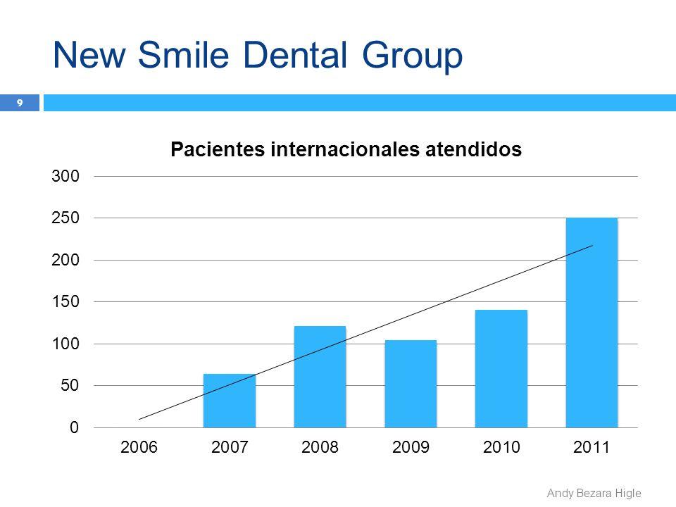 New Smile Dental Group 9 Andy Bezara Higle