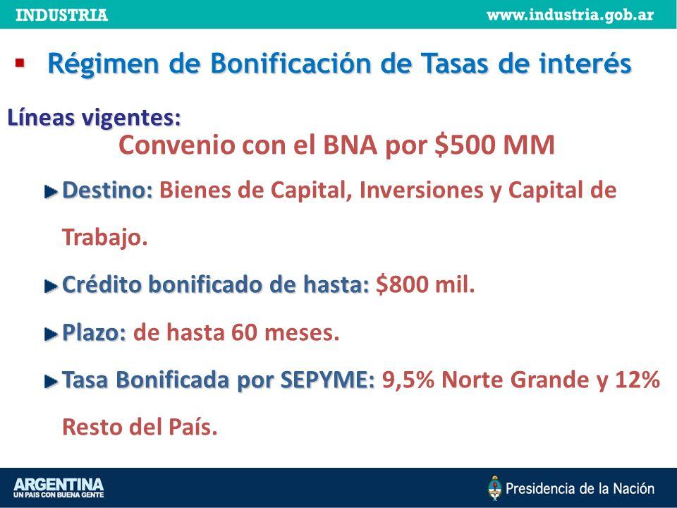 Líneas vigentes: Régimen de Bonificación de Tasas de interés Régimen de Bonificación de Tasas de interés Convenio con el BNA por $500 MM Destino: Dest
