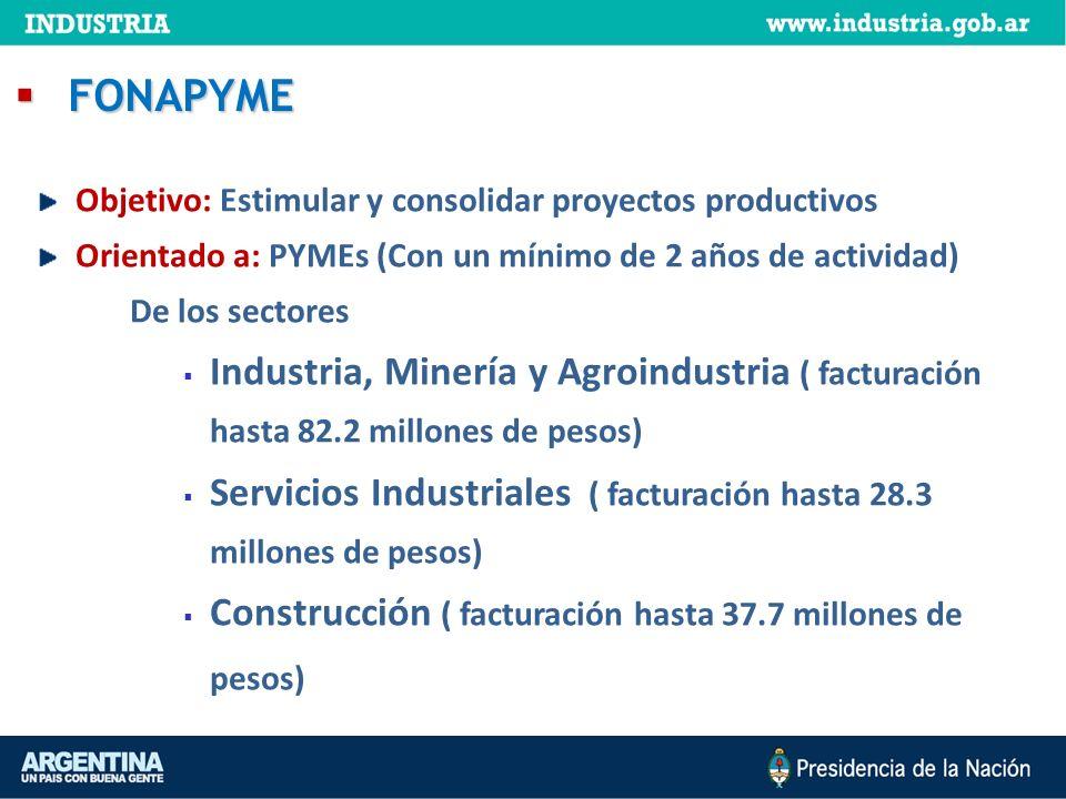 FONAPYME FONAPYME Objetivo: Estimular y consolidar proyectos productivos Orientado a: PYMEs (Con un mínimo de 2 años de actividad) De los sectores Ind