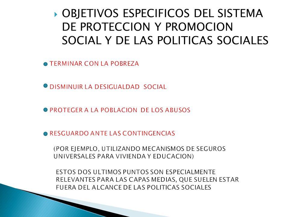 OBJETIVOS ESPECIFICOS DEL SISTEMA DE PROTECCION Y PROMOCION SOCIAL Y DE LAS POLITICAS SOCIALES
